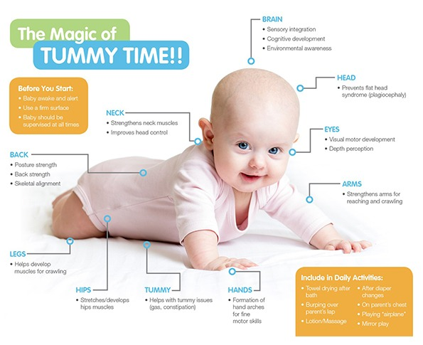 tummy time fun